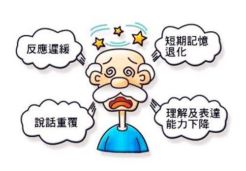 老年痴呆早期可测,怎样预防老年痴呆?