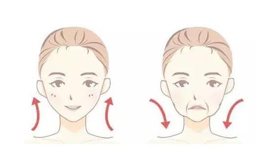 面部凹陷显老怎么办?自体脂肪填充多久恢复自然?